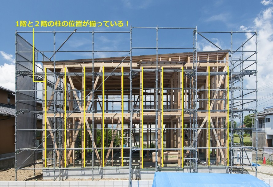 1階と2階の柱位置を揃えることで、耐震性の高い家に 郡山市 地域密着型工務店 大原工務店の設計