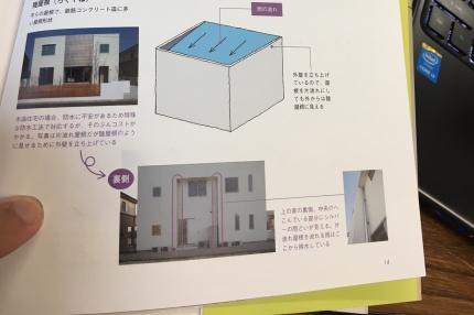 屋根の勉強していました。
