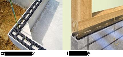 基礎パッキン/外壁通気工法|郡山市 家づくり 大原工務店の家造りのこだわり